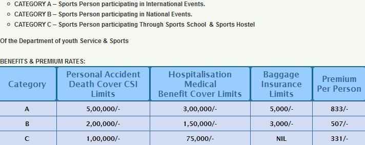 Karnataka-Sports-Welfare-Government-of-karnataka-2015-10-15-15-13-30