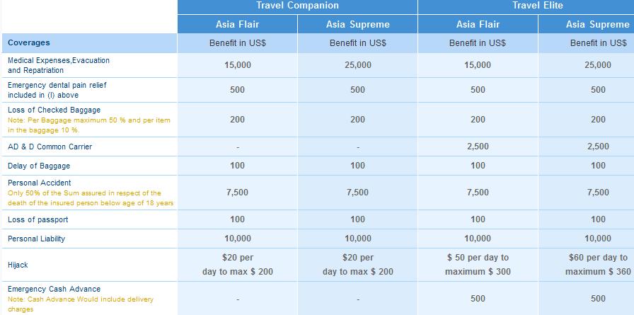 Bajaj Allianz Travel Insurance 2016-04-29 11-26-58